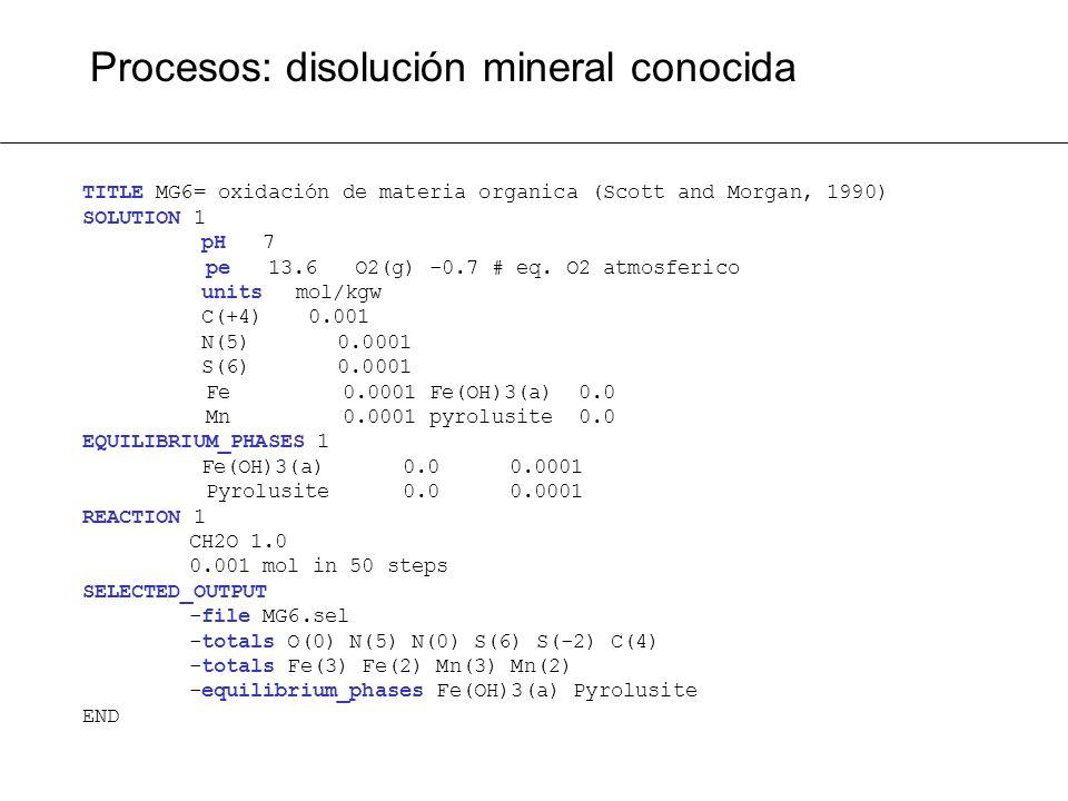 Procesos: disolución mineral conocida TITLE MG6= oxidación de materia organica (Scott and Morgan, 1990) SOLUTION 1 pH 7 pe 13.6 O2(g) -0.7 # eq.