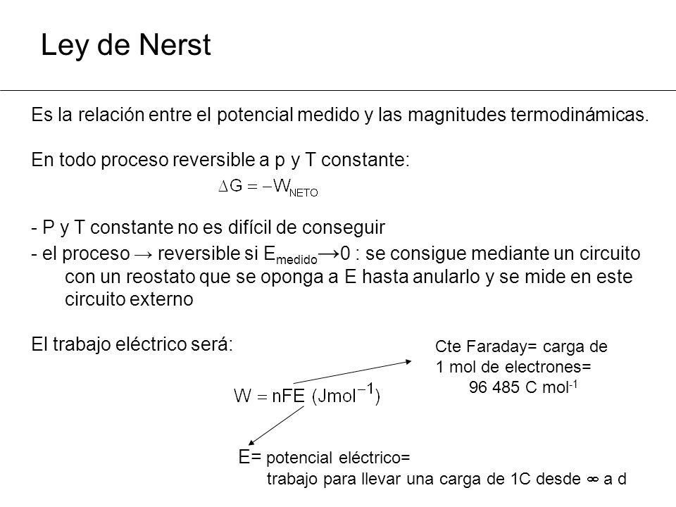 Ley de Nerst Es la relación entre el potencial medido y las magnitudes termodinámicas.