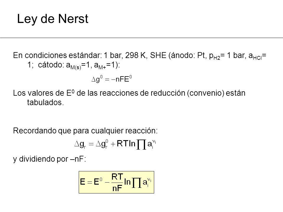 Ley de Nerst En condiciones estándar: 1 bar, 298 K, SHE (ánodo: Pt, p H2 = 1 bar, a HCl = 1; cátodo: a M(s) =1, a M+ =1): Los valores de E 0 de las reacciones de reducción (convenio) están tabulados.