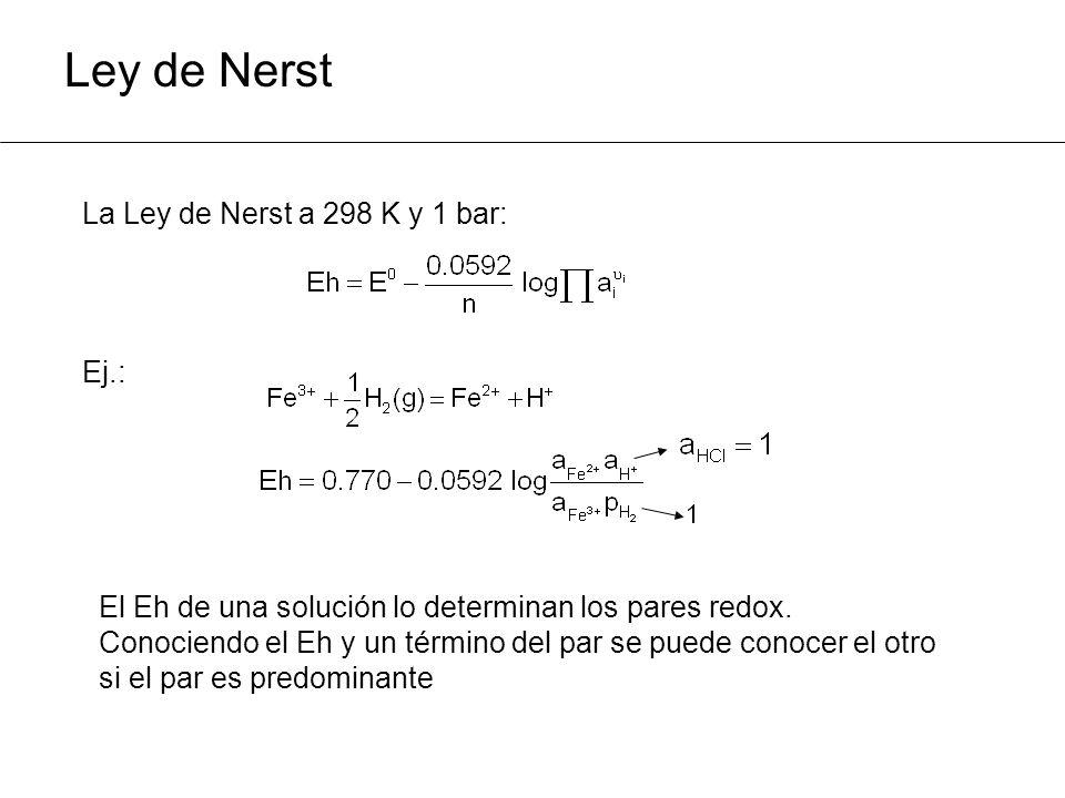 Ley de Nerst La Ley de Nerst a 298 K y 1 bar: Ej.: El Eh de una solución lo determinan los pares redox.
