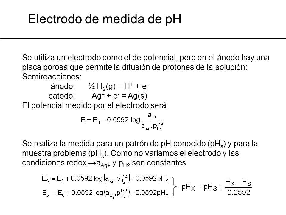 Se utiliza un electrodo como el de potencial, pero en el ánodo hay una placa porosa que permite la difusión de protones de la solución: Semireacciones: ánodo: ½ H 2 (g) = H + + e - cátodo: Ag + + e - = Ag(s) El potencial medido por el electrodo será: Se realiza la medida para un patrón de pH conocido (pH s ) y para la muestra problema (pH x ).