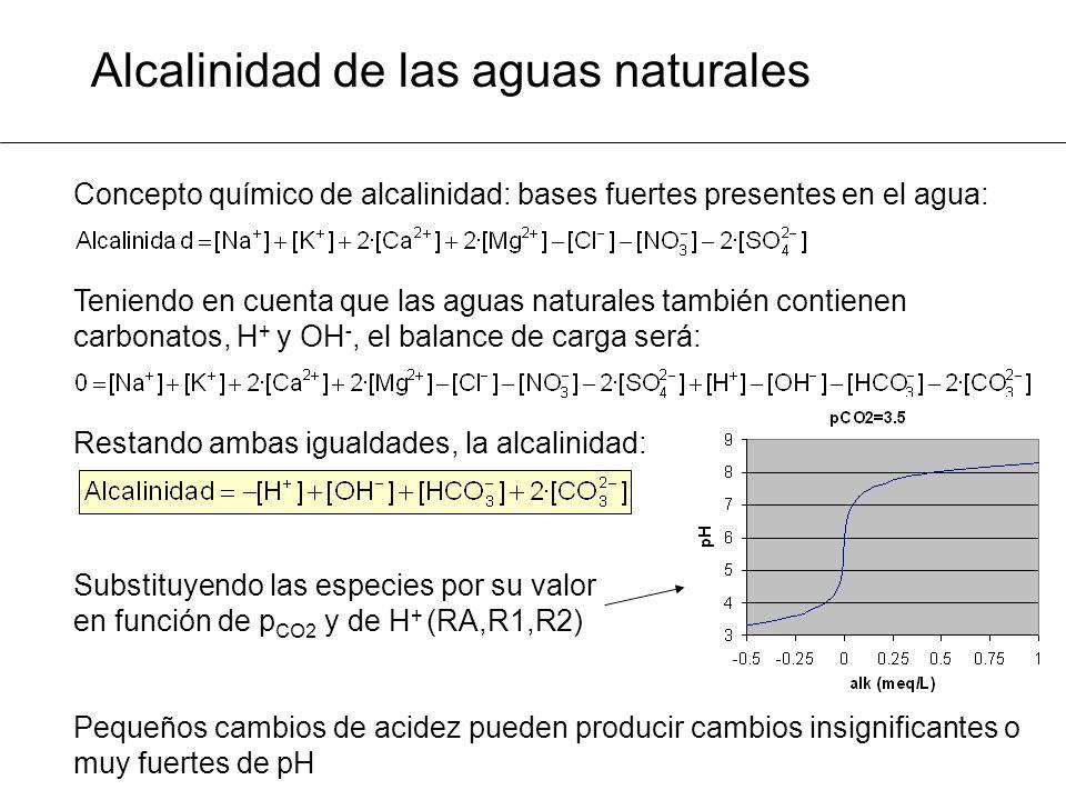 Alcalinidad de las aguas naturales Concepto químico de alcalinidad: bases fuertes presentes en el agua: Teniendo en cuenta que las aguas naturales tam