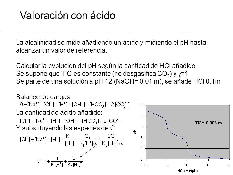 Valoración con ácido La alcalinidad se mide añadiendo un ácido y midiendo el pH hasta alcanzar un valor de referencia. Calcular la evolución del pH se