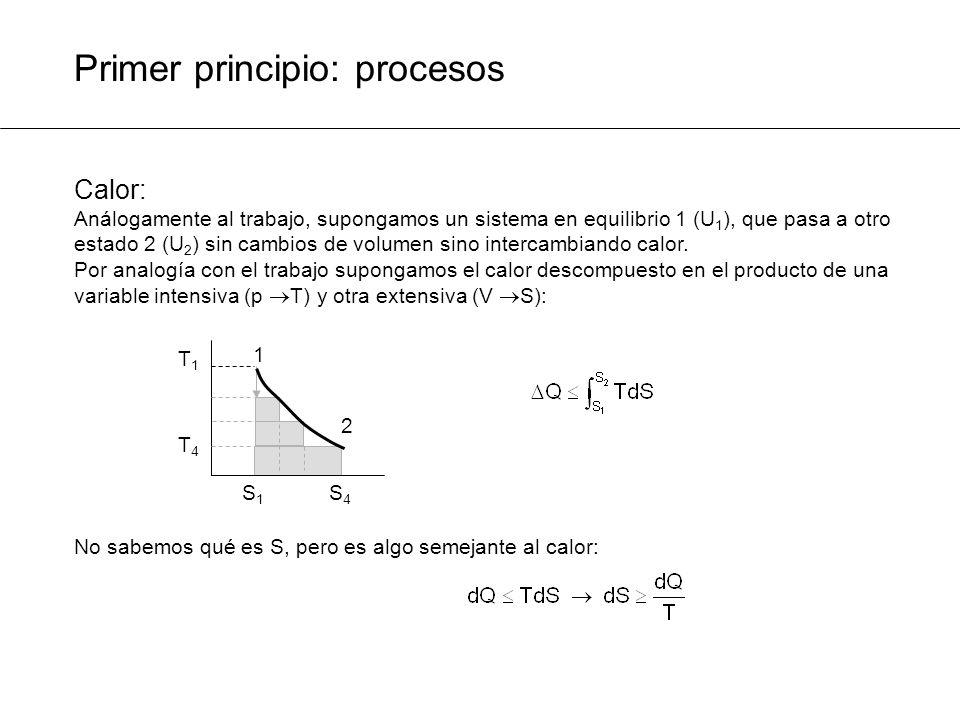 Primer principio: procesos Calor: Análogamente al trabajo, supongamos un sistema en equilibrio 1 (U 1 ), que pasa a otro estado 2 (U 2 ) sin cambios d