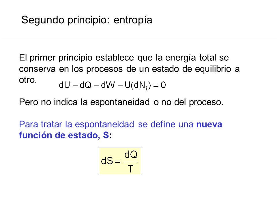 Segundo principio: entropía El primer principio establece que la energía total se conserva en los procesos de un estado de equilibrio a otro. Pero no