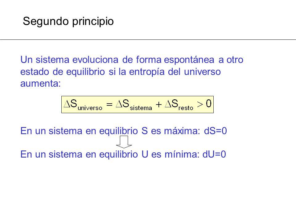 Segundo principio Un sistema evoluciona de forma espontánea a otro estado de equilibrio si la entropía del universo aumenta: En un sistema en equilibr