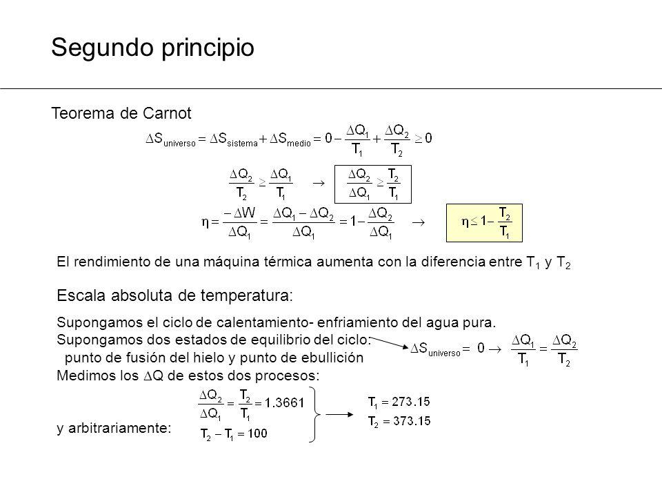 Segundo principio El rendimiento de una máquina térmica aumenta con la diferencia entre T 1 y T 2 Teorema de Carnot Escala absoluta de temperatura: Su