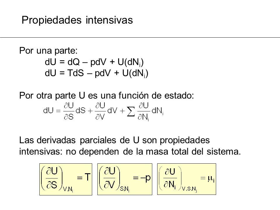 Propiedades intensivas Por una parte: dU = dQ – pdV + U(dN i ) dU = TdS – pdV + U(dN i ) Por otra parte U es una función de estado: Las derivadas parc
