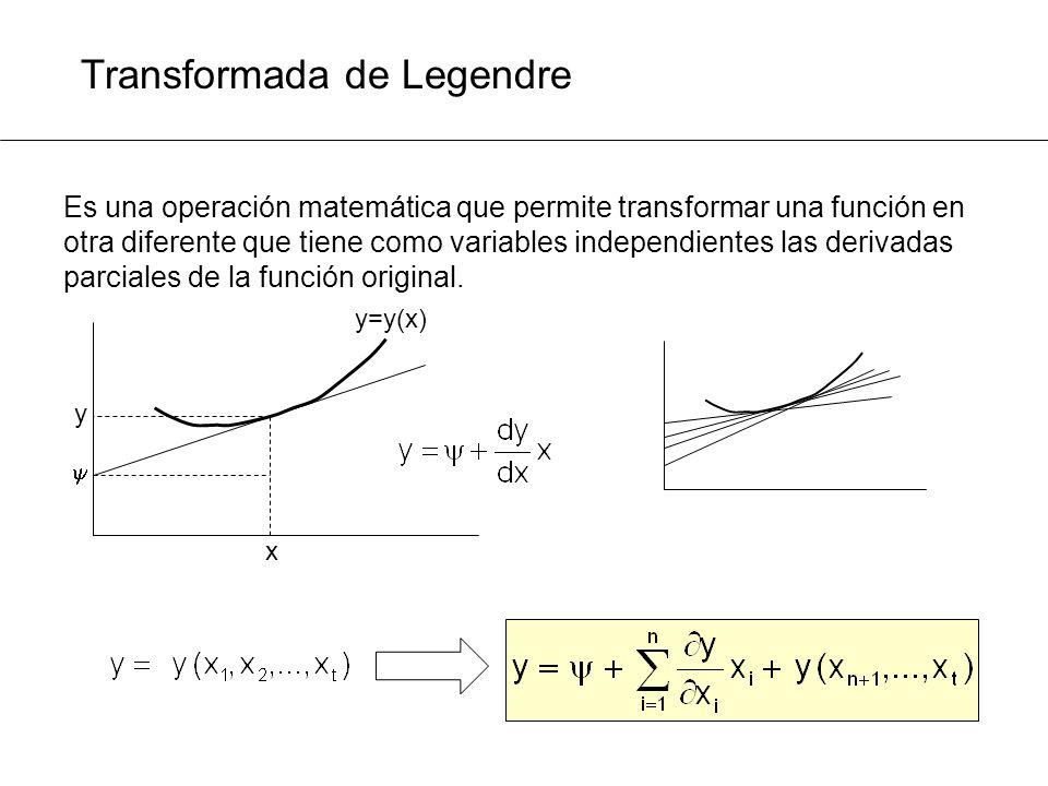 Transformada de Legendre Es una operación matemática que permite transformar una función en otra diferente que tiene como variables independientes las