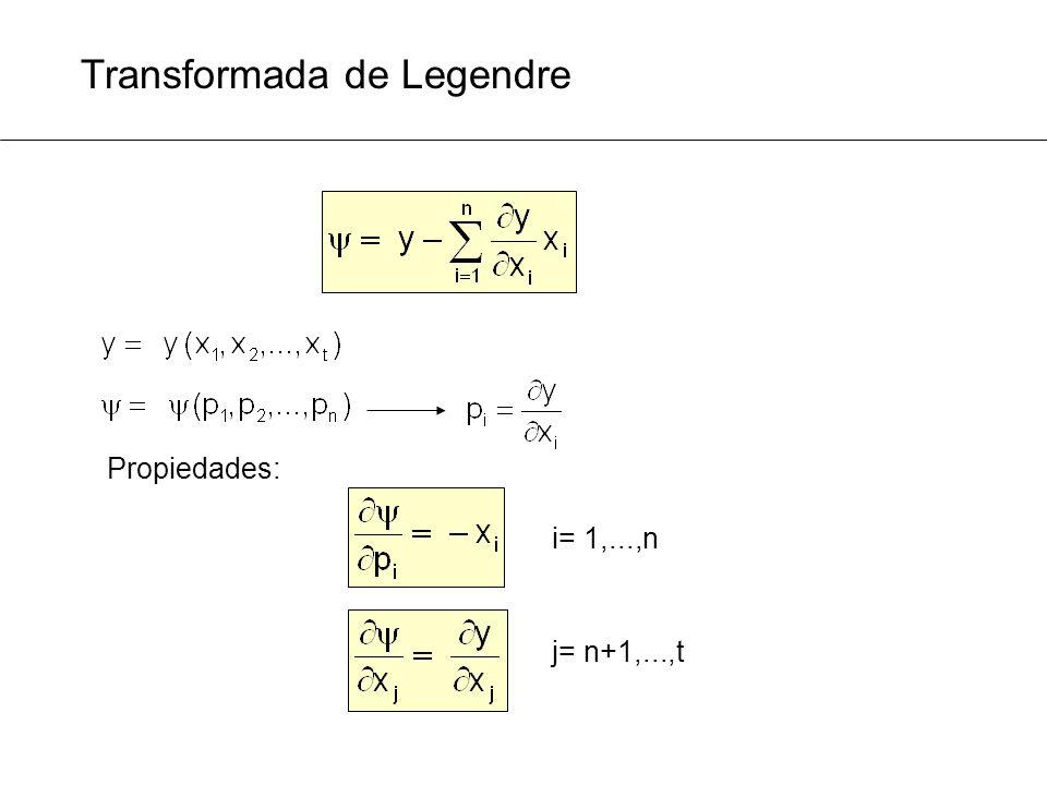 Transformada de Legendre Propiedades: j= n+1,...,t i= 1,...,n