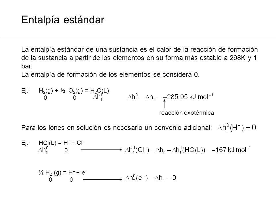 Entalpía estándar La entalpía estándar de una sustancia es el calor de la reacción de formación de la sustancia a partir de los elementos en su forma