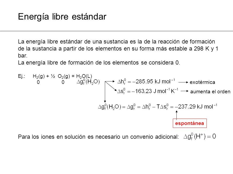Energía libre estándar La energía libre estándar de una sustancia es la de la reacción de formación de la sustancia a partir de los elementos en su fo