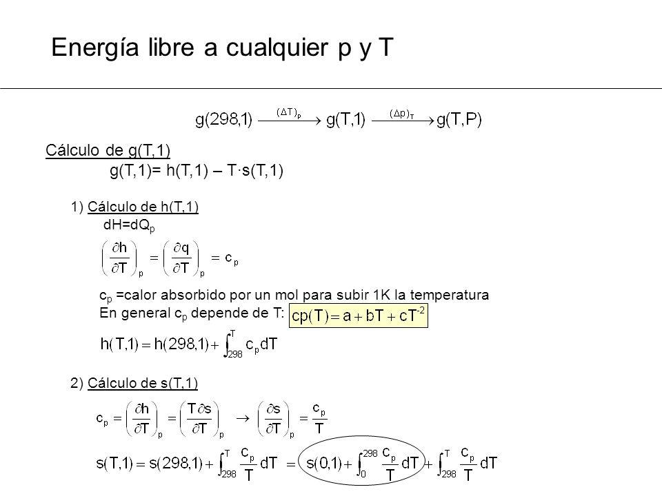 Energía libre a cualquier p y T Cálculo de g(T,1) g(T,1)= h(T,1) – T·s(T,1) 1) Cálculo de h(T,1) dH=dQ p c p =calor absorbido por un mol para subir 1K