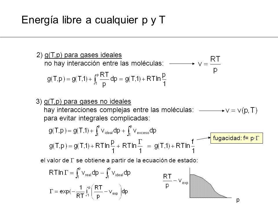 Energía libre a cualquier p y T 2) g(T,p) para gases ideales no hay interacción entre las moléculas: 3) g(T,p) para gases no ideales hay interacciones