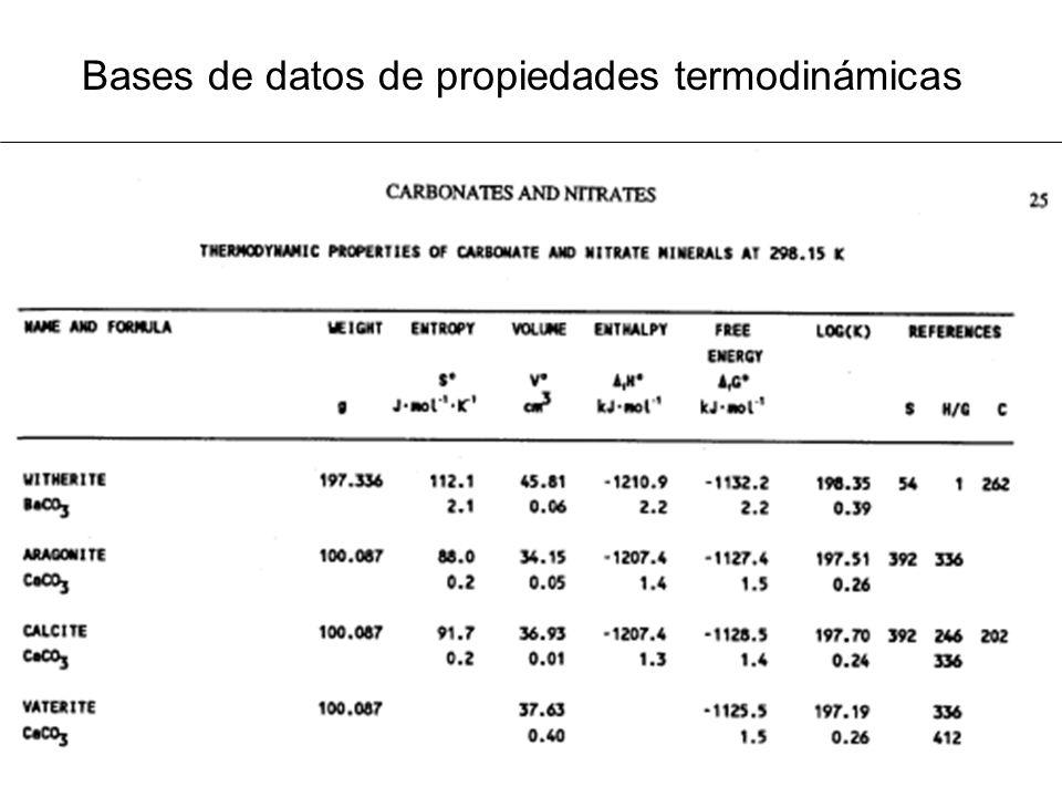 Bases de datos de propiedades termodinámicas