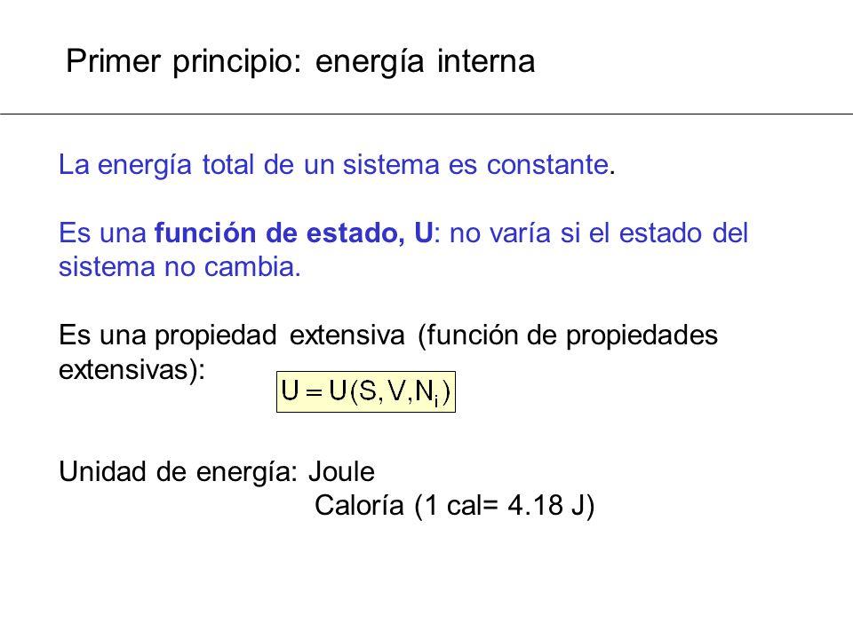 Primer principio: energía interna La energía total de un sistema es constante. Es una función de estado, U: no varía si el estado del sistema no cambi