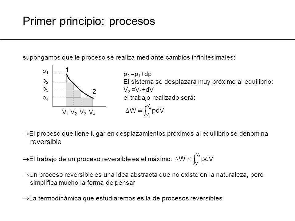 Primer principio: procesos p 2 =p 1 +dp El sistema se desplazará muy próximo al equilibrio: V 2 =V 1 +dV el trabajo realizado será: supongamos que le