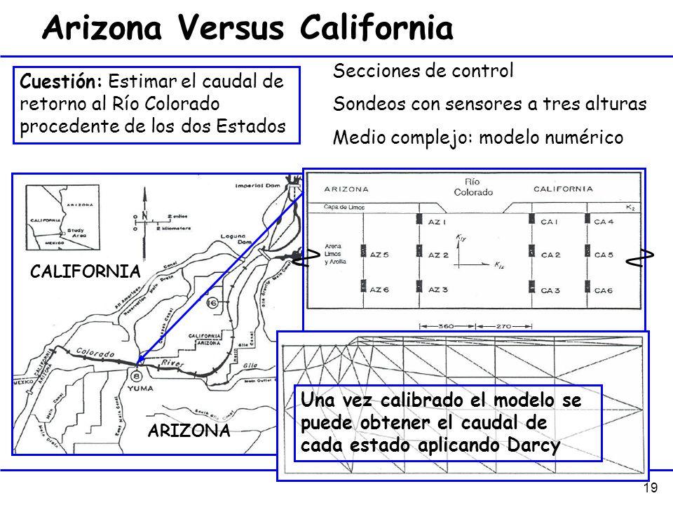 19 Arizona Versus California CALIFORNIA ARIZONA Secciones de control Sondeos con sensores a tres alturas Medio complejo: modelo numérico Cuestión: Est