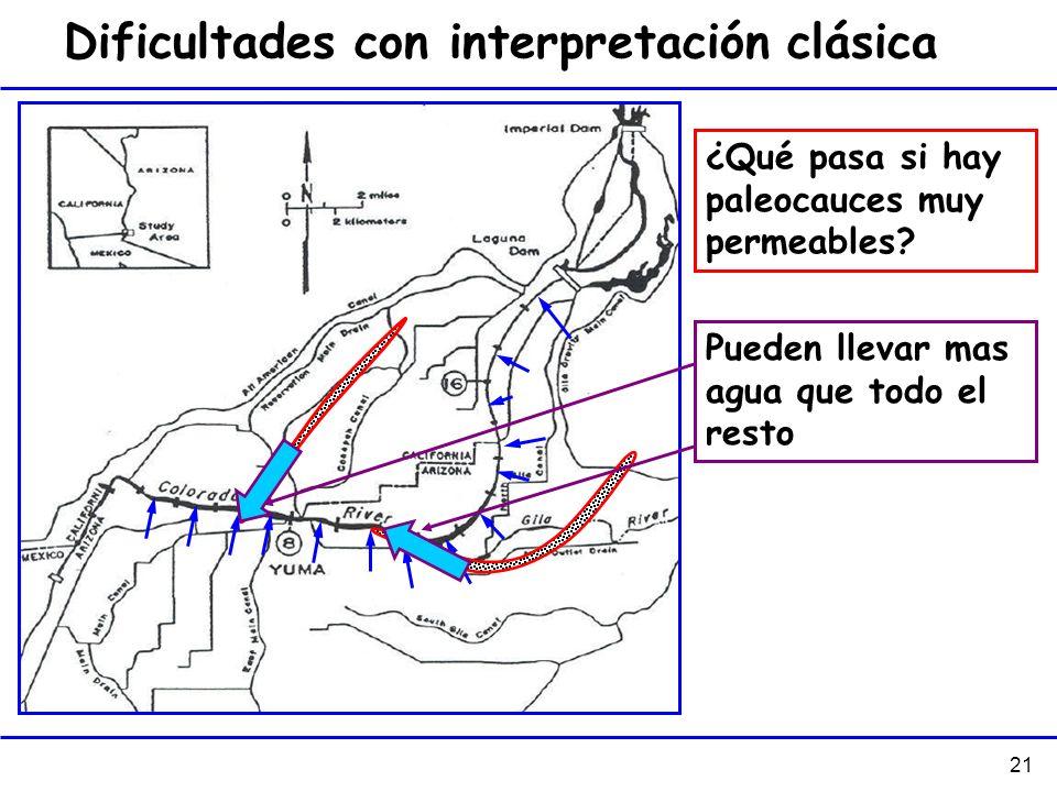 21 Dificultades con interpretación clásica ¿Qué pasa si hay paleocauces muy permeables? Pueden llevar mas agua que todo el resto