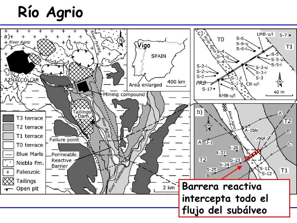 22 Río Agrio Vigo Barrera reactiva intercepta todo el flujo del subálveo