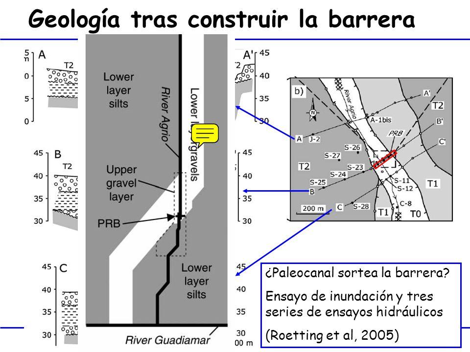 23 Geología tras construir la barrera ¿Paleocanal sortea la barrera? Ensayo de inundación y tres series de ensayos hidráulicos (Roetting et al, 2005)