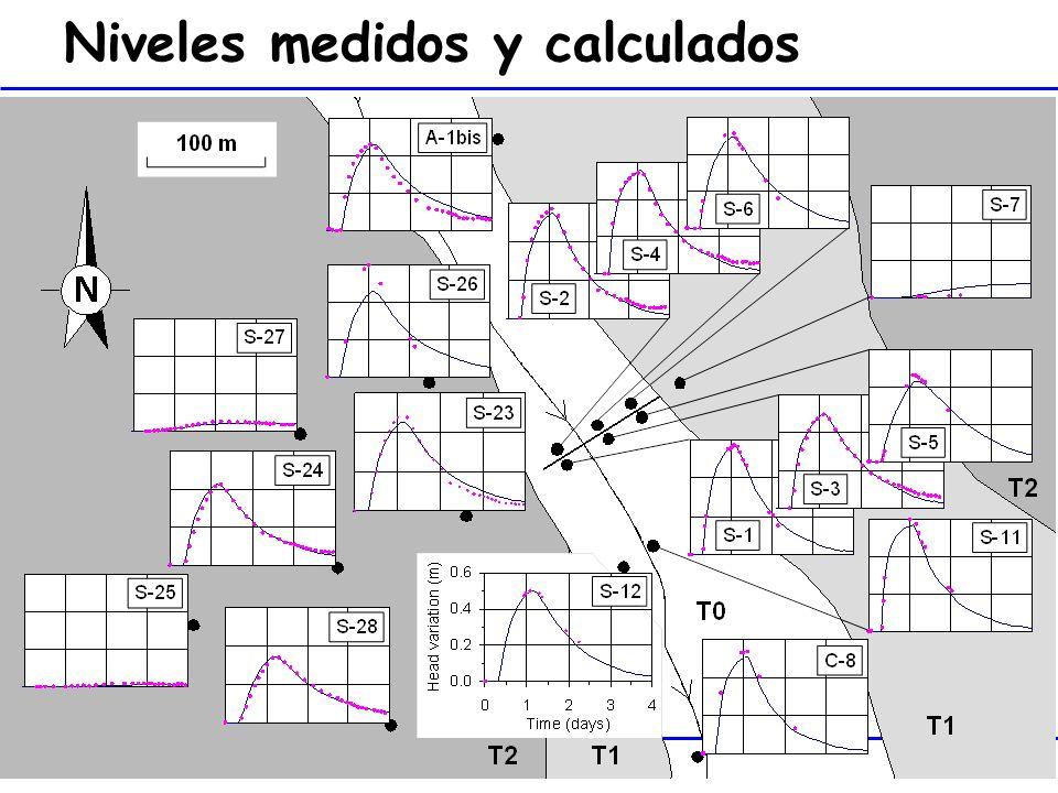 24 Niveles medidos y calculados