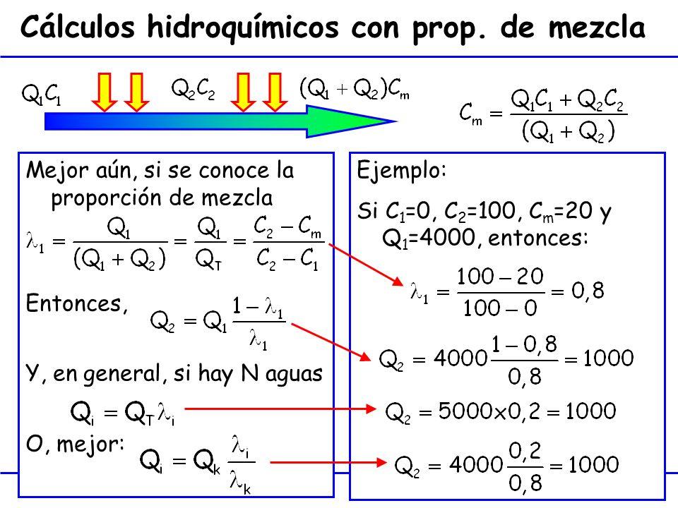 31 Mejor aún, si se conoce la proporción de mezcla Entonces, Y, en general, si hay N aguas O, mejor: Cálculos hidroquímicos con prop. de mezcla Ejempl