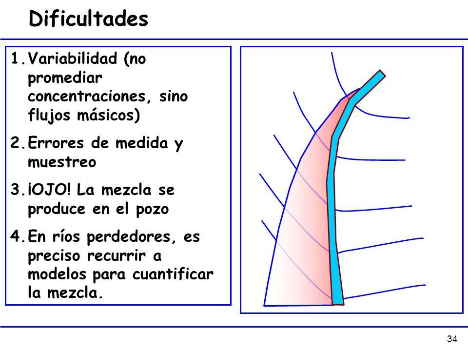 34 Dificultades 1.Variabilidad (no promediar concentraciones, sino flujos másicos) 2.Errores de medida y muestreo 3.¡OJO! La mezcla se produce en el p