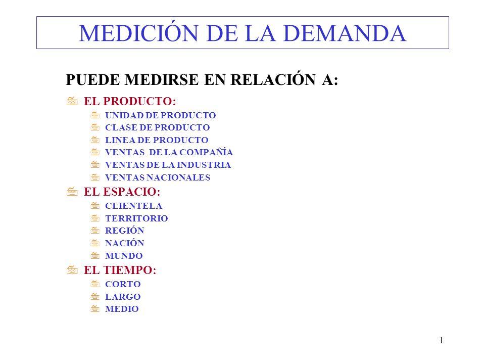 1 MEDICIÓN DE LA DEMANDA PUEDE MEDIRSE EN RELACIÓN A: 7EL PRODUCTO: 7UNIDAD DE PRODUCTO 7CLASE DE PRODUCTO 7LINEA DE PRODUCTO 7VENTAS DE LA COMPAÑÍA 7