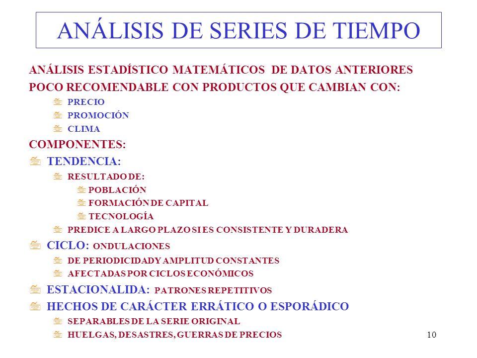 10 ANÁLISIS DE SERIES DE TIEMPO ANÁLISIS ESTADÍSTICO MATEMÁTICOS DE DATOS ANTERIORES POCO RECOMENDABLE CON PRODUCTOS QUE CAMBIAN CON: 7PRECIO 7PROMOCI