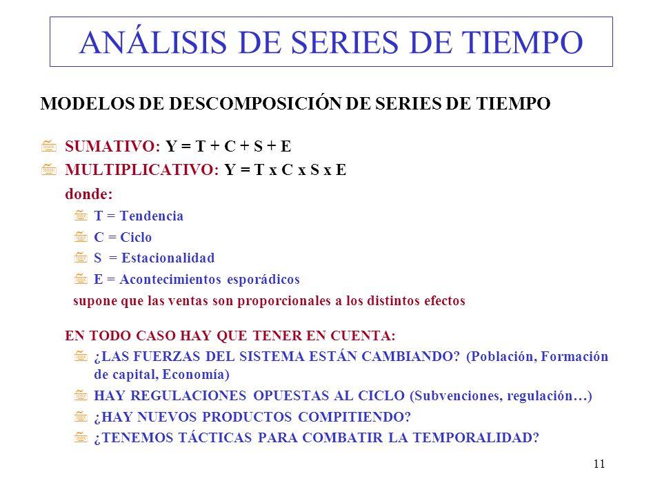 11 ANÁLISIS DE SERIES DE TIEMPO MODELOS DE DESCOMPOSICIÓN DE SERIES DE TIEMPO 7SUMATIVO: Y = T + C + S + E 7MULTIPLICATIVO: Y = T x C x S x E donde: 7