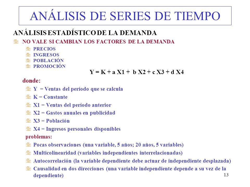 13 ANÁLISIS DE SERIES DE TIEMPO ANÁLISIS ESTADÍSTICO DE LA DEMANDA 7NO VALE SI CAMBIAN LOS FACTORES DE LA DEMANDA 7PRECIOS 7INGRESOS 7POBLACIÓN 7PROMO