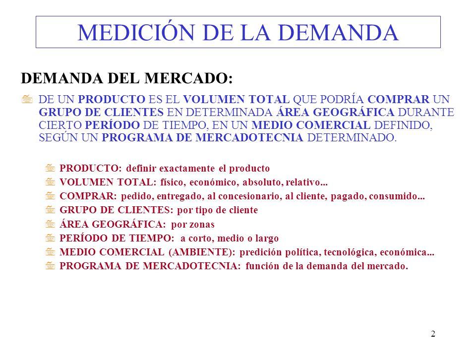 3 MEDICIÓN DE LA DEMANDA PREDICCIÓN DEL MERCADO: 7DEMANDA CORRESPONDIENTE A UN DETERMINADO ESFUERZO DE MERCADOTECNIA EN EL MEDIO AMBIENTE ESPERADO EN UN MOMENTO:DEL TIEMPO POTENCIAL DEL MERCADO: 7LÍMITE ALCANZADO POR LA DEMANDA AL AUMENTAR AL INFINITO EL ESFUERZO COMERCIAL DE LA INDUSTRIA EN UN DETERMINADO AMBIENTE DEMANDA DE LA COMPAÑÍA: 7PARTE QUE CORRESPONDE A LA COMPAÑÍA DE LA DEMANDA DEL MERCADO.