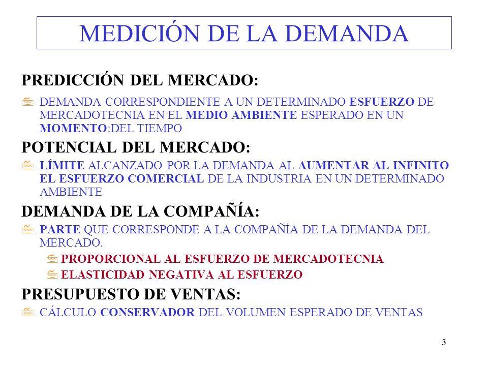 3 MEDICIÓN DE LA DEMANDA PREDICCIÓN DEL MERCADO: 7DEMANDA CORRESPONDIENTE A UN DETERMINADO ESFUERZO DE MERCADOTECNIA EN EL MEDIO AMBIENTE ESPERADO EN