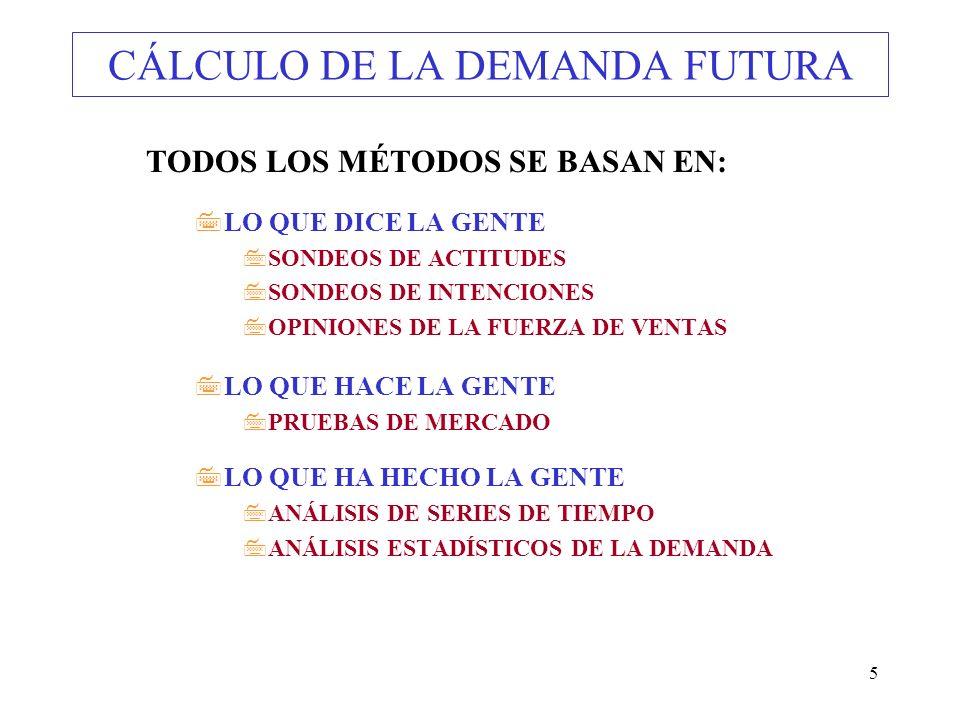 5 CÁLCULO DE LA DEMANDA FUTURA TODOS LOS MÉTODOS SE BASAN EN: 7LO QUE DICE LA GENTE 7SONDEOS DE ACTITUDES 7SONDEOS DE INTENCIONES 7OPINIONES DE LA FUE