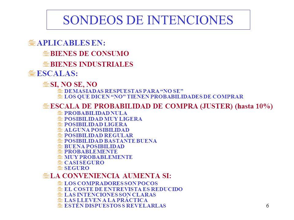 7 OPINIÓN DE LA FUERZA DE VENTAS 7SE DA A LOS VENDEDORES DATOS SOBRE:: 7CLIENTES 6 ÚLTIMOS MESES 7CLIENTES AÑO ANTERIOR QUE NO COMPRAN 7CLIENTES NUEVOS 7SE LES PIDE UN CÁLCULO DE POSIBLES VENTAS 7SE CONTRASTA SU OPINIÓN 7SE INCENTIVA EL ACIERTO CARACTERÍSTICAS: 7NO CONOCEN POSICIÓN ACTUAL DE LA COMPAÑÇIA 7NO TIENDEN A HACER CÁLCULOS EXHAUSTIVOS 7ESTÁN MEDIATIZADOS POR SU CARÁCTER E INTERESES 7ESTÁN BIEN DOCUMENTADOS, CONOCEN 7TENDENCIAS 7PROBLEMAS 7ESTÁN DISPUESTOS A COOPERAR 7NO TIENEN PREJUICIOS O PUEDEN CORREGIRSE 7LES INTEGRA Y COMPROMETE CON LA COMPAÑÍA