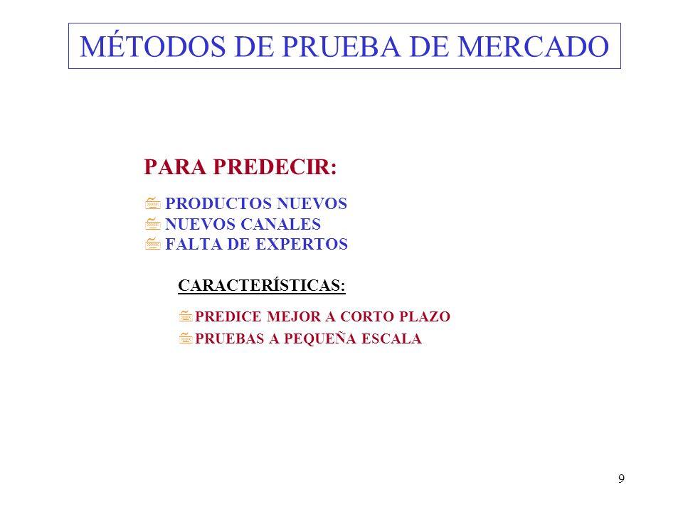 9 MÉTODOS DE PRUEBA DE MERCADO PARA PREDECIR: 7PRODUCTOS NUEVOS 7NUEVOS CANALES 7FALTA DE EXPERTOS CARACTERÍSTICAS: 7PREDICE MEJOR A CORTO PLAZO 7PRUE