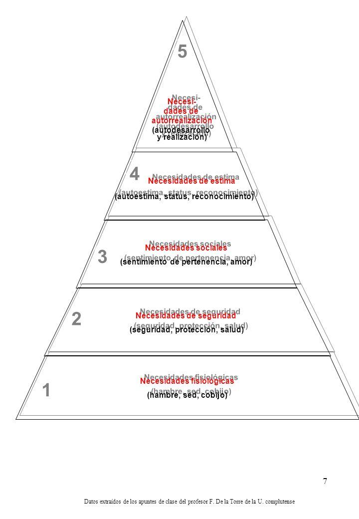 7 Necesidades fisiológicas (hambre, sed, cobijo) Necesidades fisiológicas (hambre, sed, cobijo) 1 Necesidades de seguridad (seguridad, protección, salud) Necesidades de seguridad (seguridad, protección, salud) 2 Necesidades sociales (sentimiento de pertenencia, amor) Necesidades sociales (sentimiento de pertenencia, amor) 3 Necesidades de estima (autoestima, status, reconocimiento) Necesidades de estima (autoestima, status, reconocimiento) 4 Necesi- dades de autorrealización (autodesarrollo y realización) Necesi- dades de autorrealización (autodesarrollo y realización) 5 Datos extraídos de los apuntes de clase del profesor F.