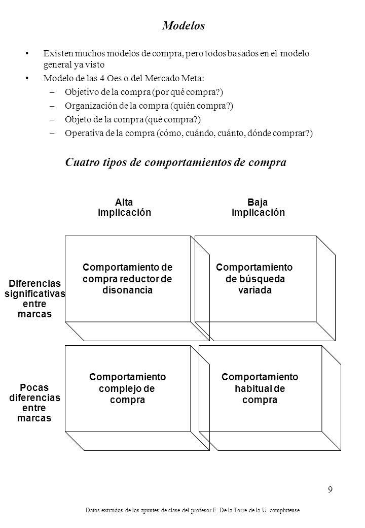 8 Ampliación y resumen de Maslow Hay autores que añaden a la necesidad 5 (autorealización, construcción de un sistema de valores) y por encima de ella