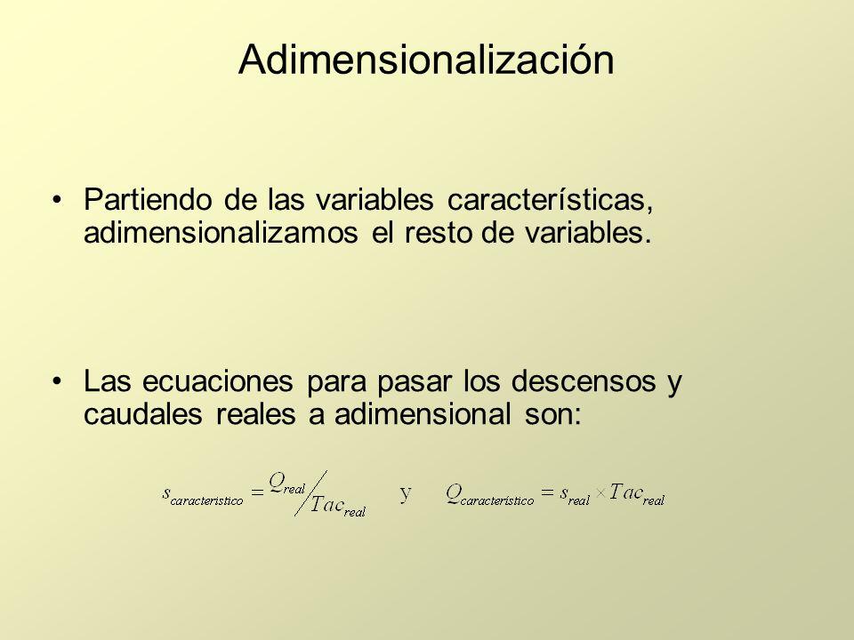 Adimensionalización Partiendo de las variables características, adimensionalizamos el resto de variables. Las ecuaciones para pasar los descensos y ca