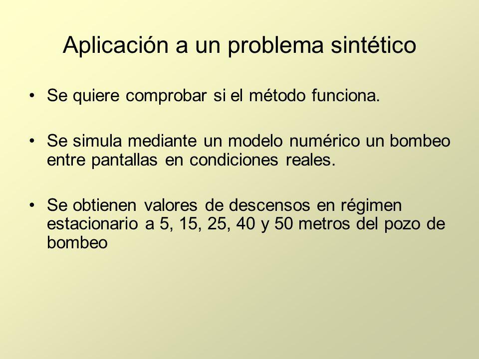 Aplicación a un problema sintético Se quiere comprobar si el método funciona. Se simula mediante un modelo numérico un bombeo entre pantallas en condi