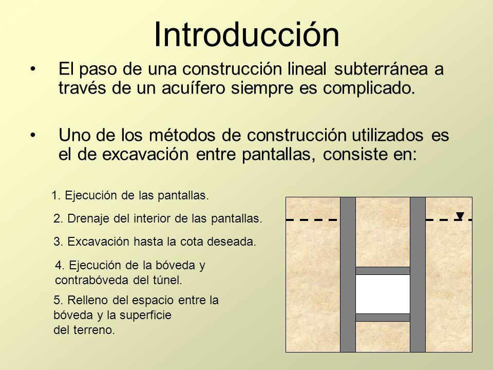 Introducción El paso de una construcción lineal subterránea a través de un acuífero siempre es complicado. Uno de los métodos de construcción utilizad