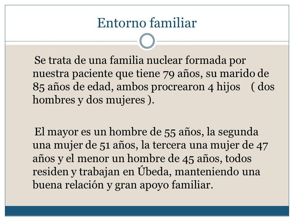 Entorno familiar Se trata de una familia nuclear formada por nuestra paciente que tiene 79 años, su marido de 85 años de edad, ambos procrearon 4 hijo