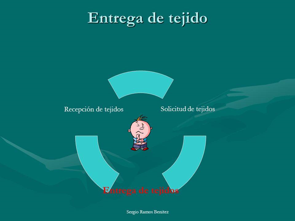 Sergio Ramos Benitez Entrega de tejido Solicitud de tejidos Entrega de tejidos Recepción de tejidos