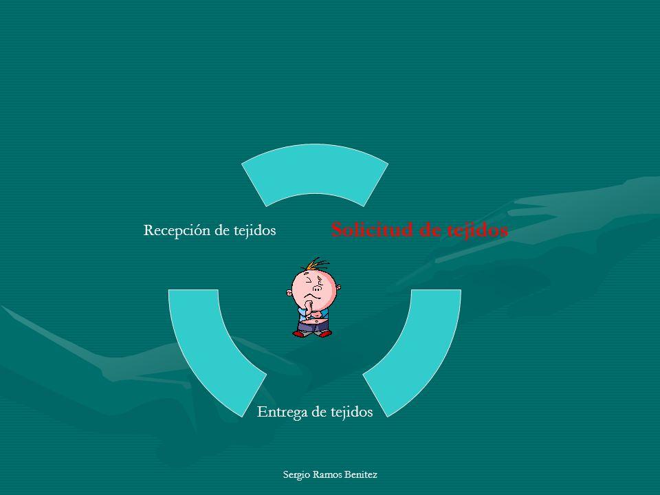 Sergio Ramos Benitez Solicitud de tejido Las piezas serán pedidas por el traumatólogo especificando para cuando las quiere y que tipo de pieza necesitan.Las piezas serán pedidas por el traumatólogo especificando para cuando las quiere y que tipo de pieza necesitan.