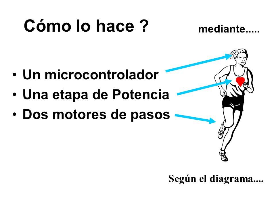 Cómo lo hace ? Un microcontrolador Una etapa de Potencia Dos motores de pasos mediante..... Según el diagrama....