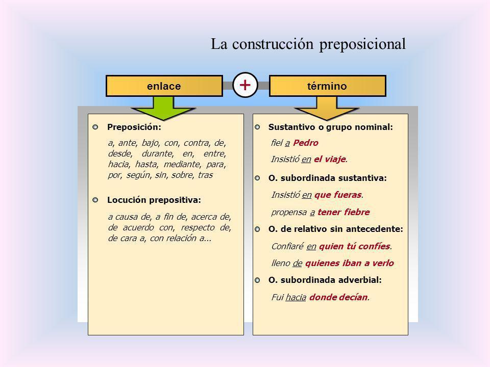 La construcción preposicional a, ante, bajo, con, contra, de, desde, durante, en, entre, hacia, hasta, mediante, para, por, según, sin, sobre, tras Pr