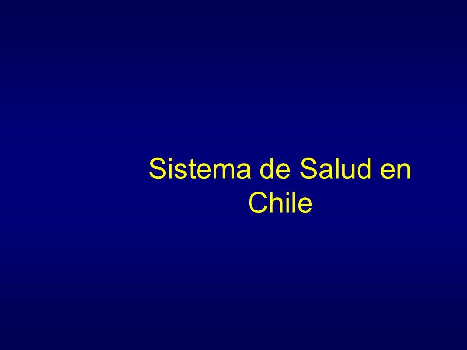 Prioridades de Salud en Chile Accidentes Afecciones congénitas y período perinatal Cáncer Enfermedades Cardiovasculares Enfermedades Inmunoprevenibles