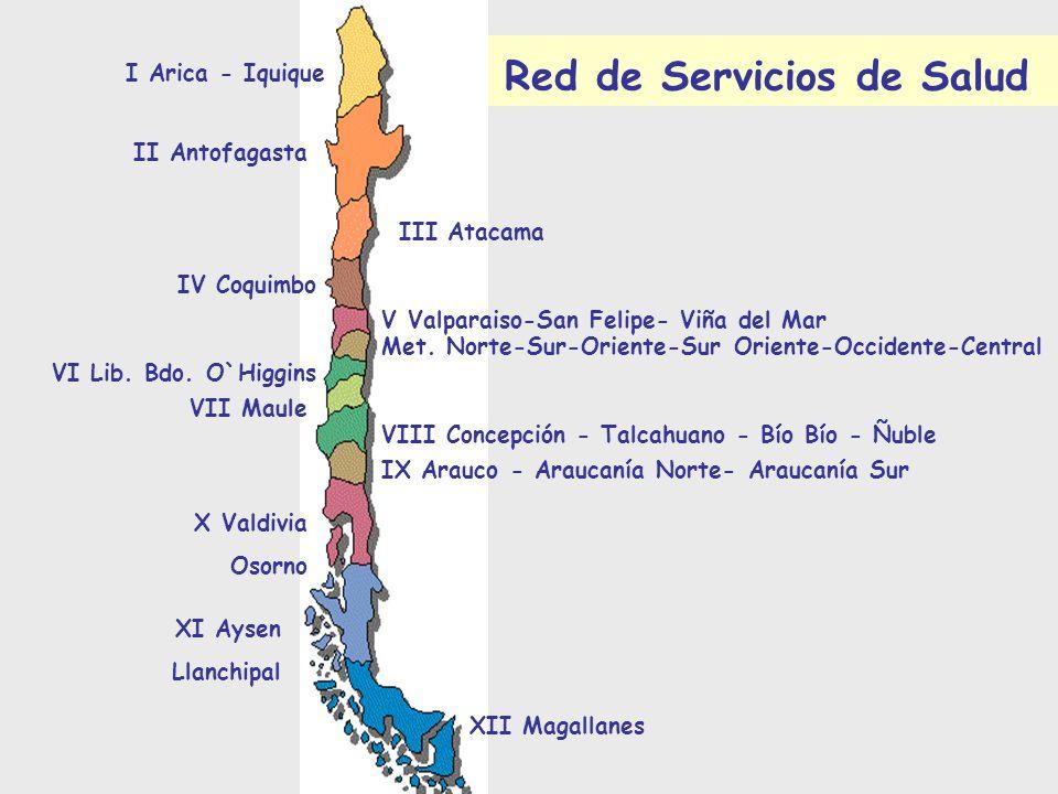 Estructura Funcional Rector Sectorial Ministerio de Salud Reguladores Minsal, Superintendencia de Isapres, etc. Aseguradores FONASA, Isapre, Mutuales,