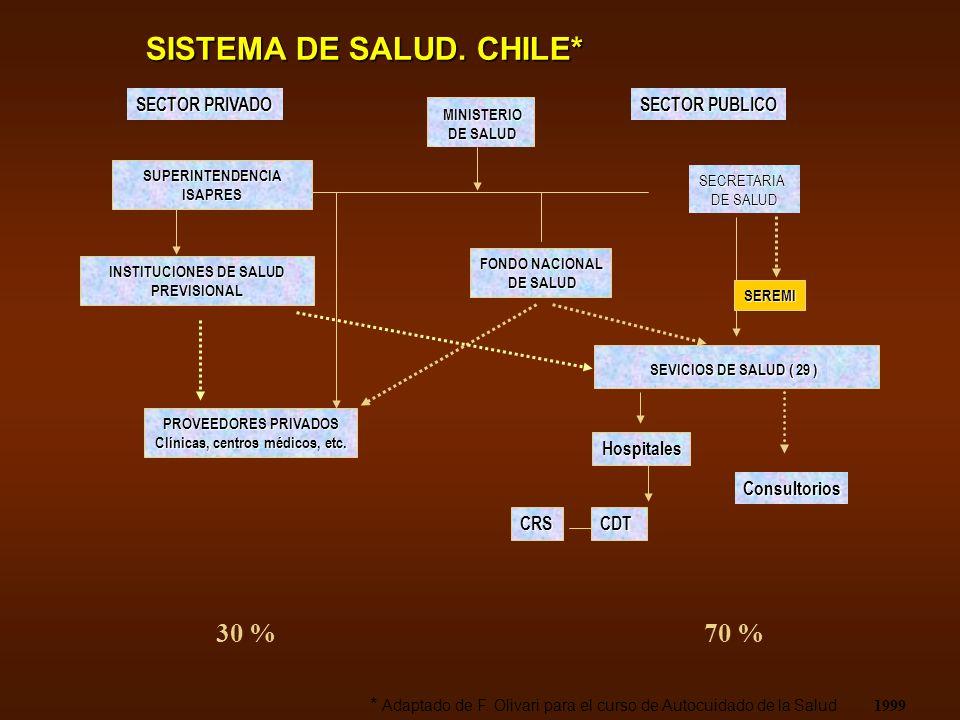 FONASA........... 10.442.101 beneficiarios I.S.A.P.R.E.S......... 2.920.000 beneficiarios Otros y FF.AA........ 2.133.449 beneficiarios Total País:...